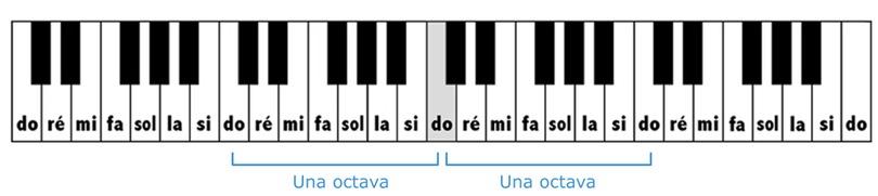 octava